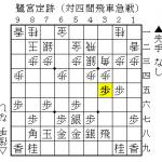 【四間飛車 vs 急戦】鷺宮定跡の基本手順と将棋ソフト「技巧」による解析結果(8)