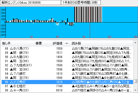 棋聖戦第3局の棋譜解析(終盤3)