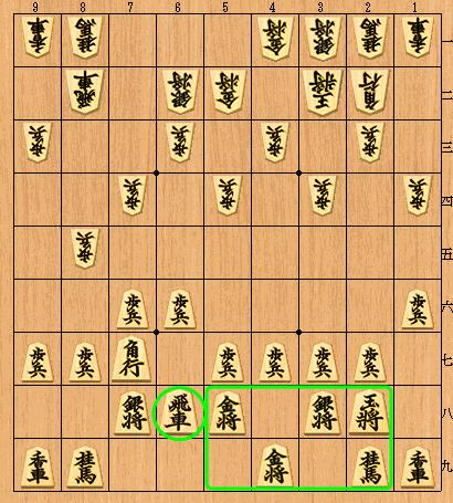四間飛車(最強の戦法ランキング第2位)